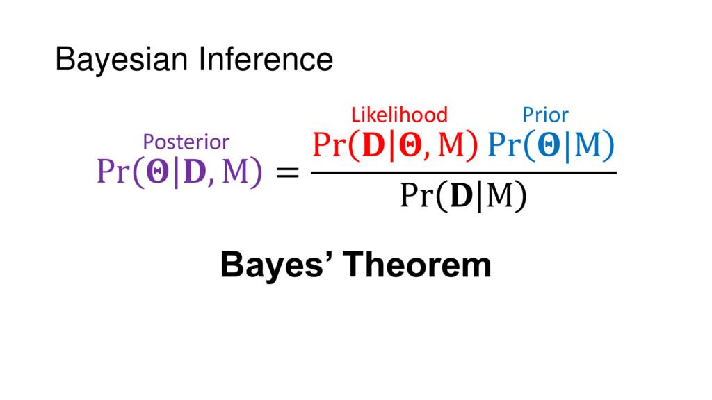 Bayesian Inference Pr  , M = Pr  , M Pr |M Pr  ...