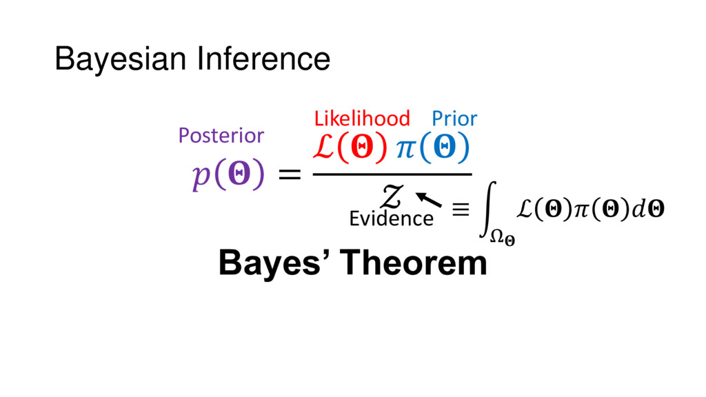 Bayesian Inference   = ℒ     Bayes' Theorem ≡ Ω...