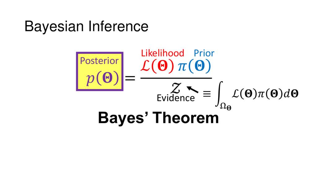 Bayesian Inference   = ℒ     Bayes' Theorem Pos...