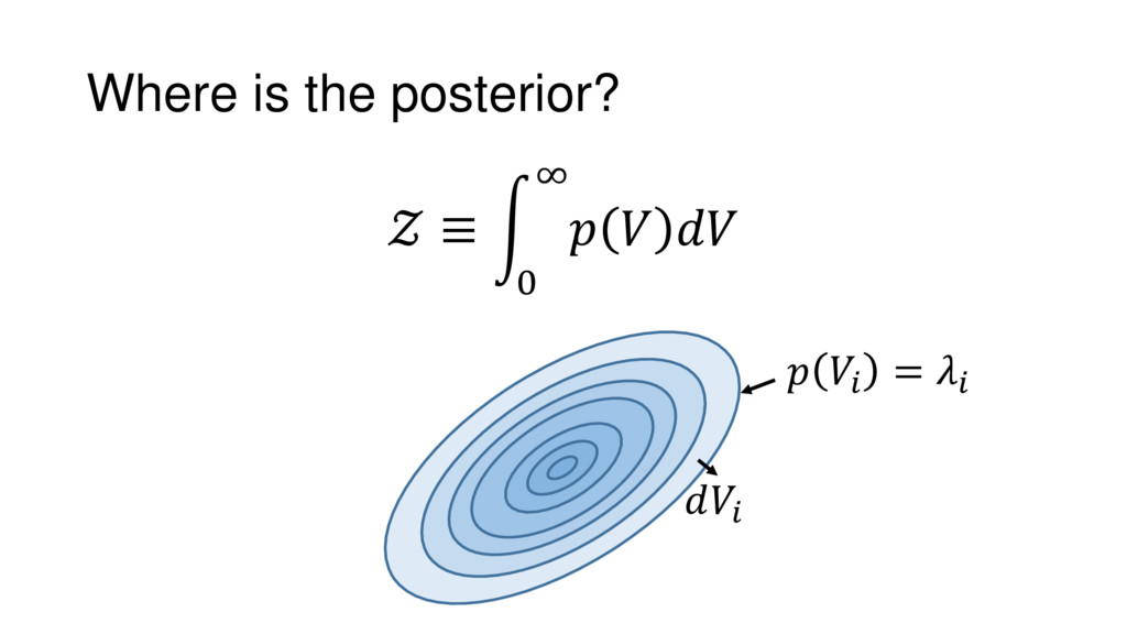 Where is the posterior?  ≡ 0 ∞      =