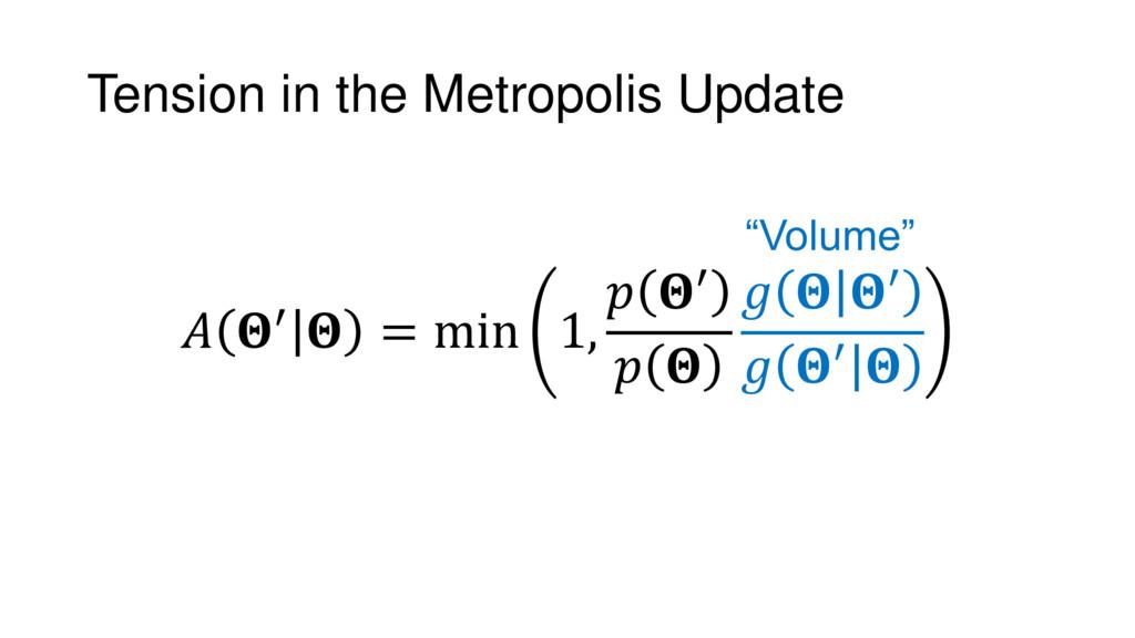 Tension in the Metropolis Update  ′  = min 1,  ...