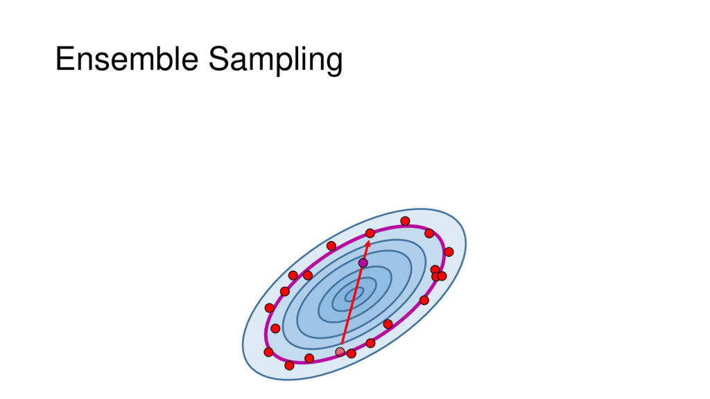 Ensemble Sampling