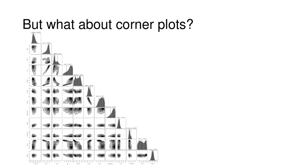 But what about corner plots?