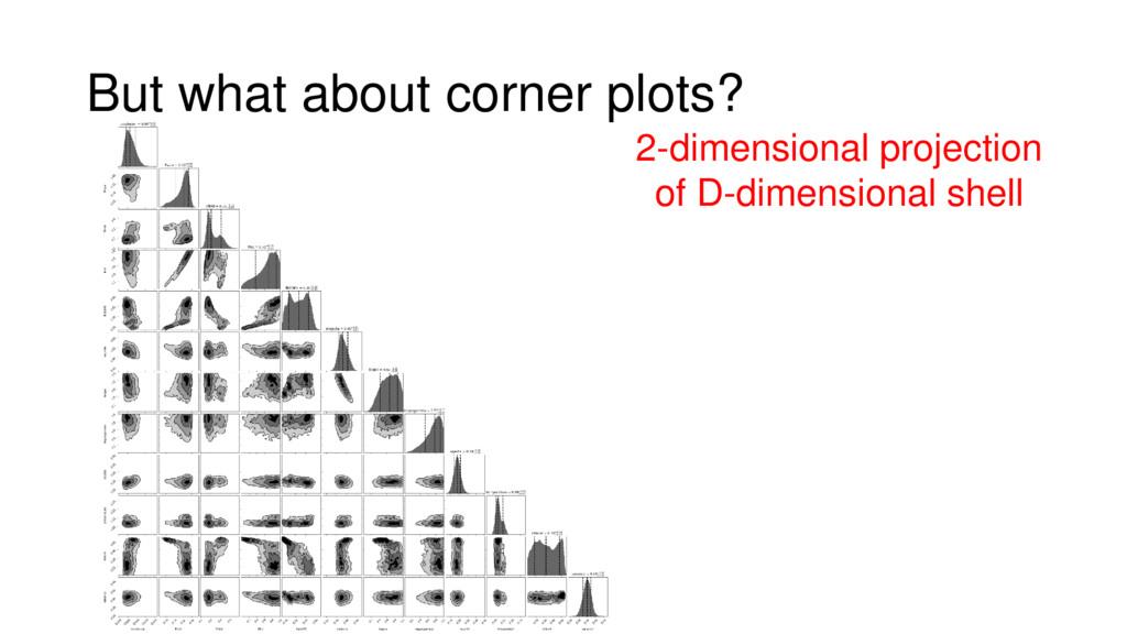 But what about corner plots? 2-dimensional proj...