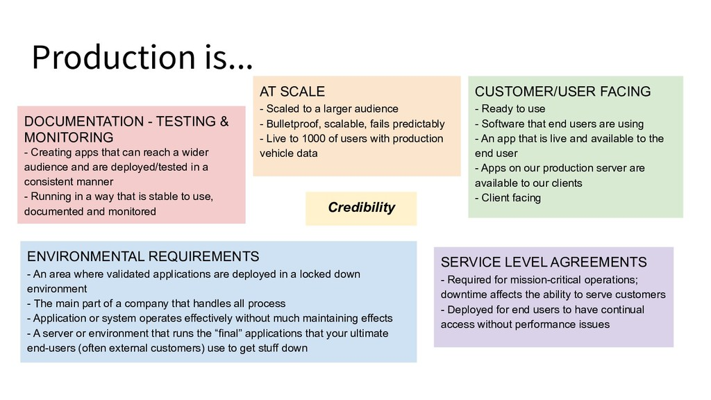 Production is... CUSTOMER/USER FACING - Ready t...