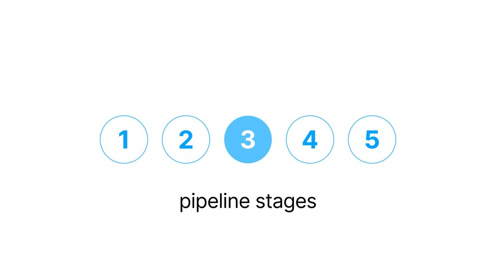 1 2 3 4 5 pipeline stages