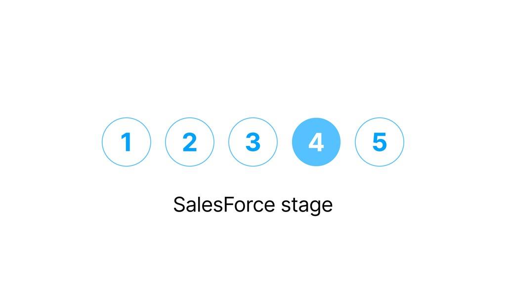 1 2 3 4 5 SalesForce stage