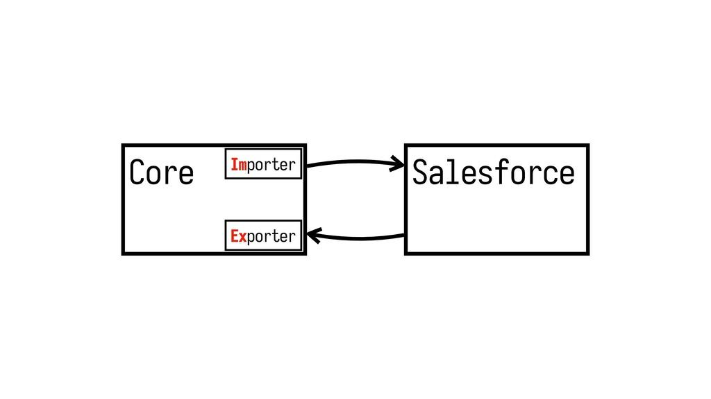 Core Salesforce Exporter Importer