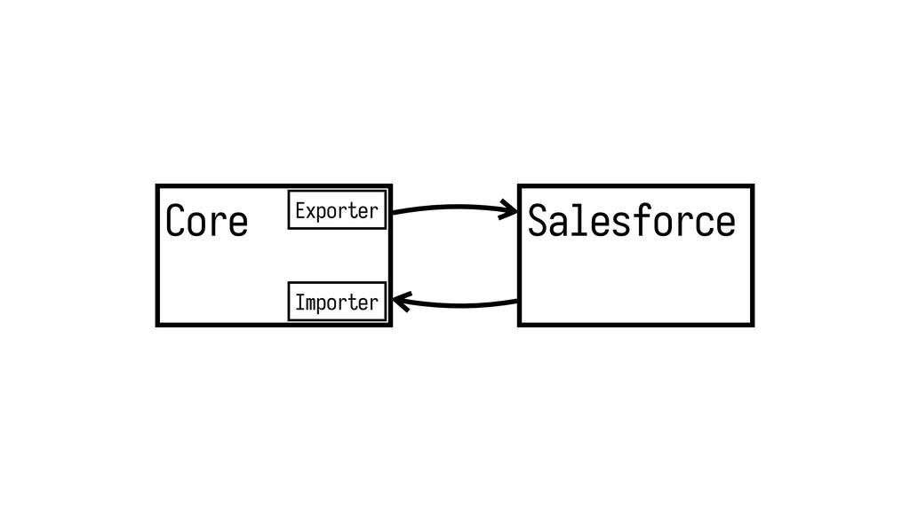 Core Salesforce Importer Exporter