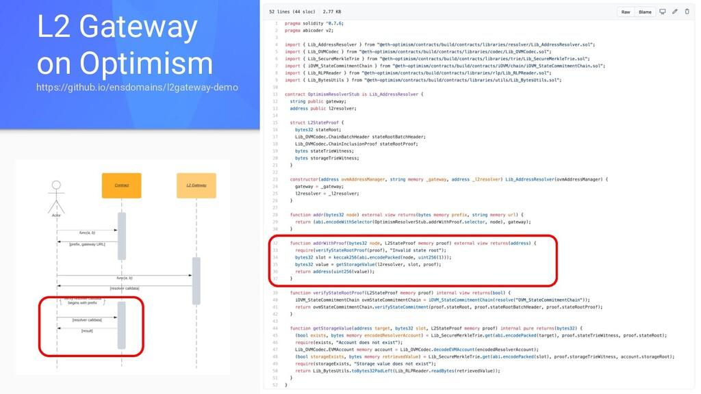 L2 Gateway on Optimism https://github.io/ensdom...