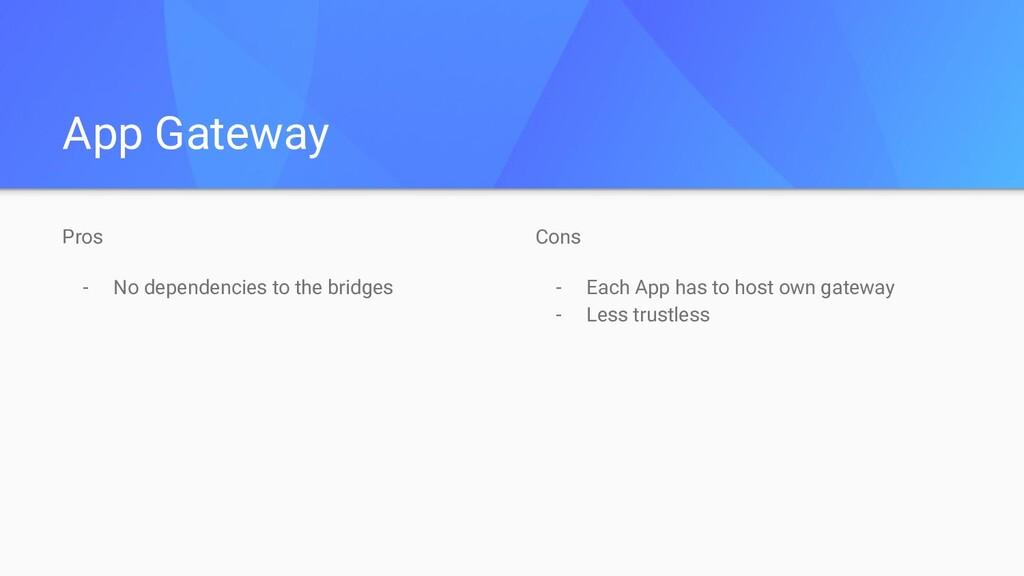 App Gateway Pros - No dependencies to the bridg...