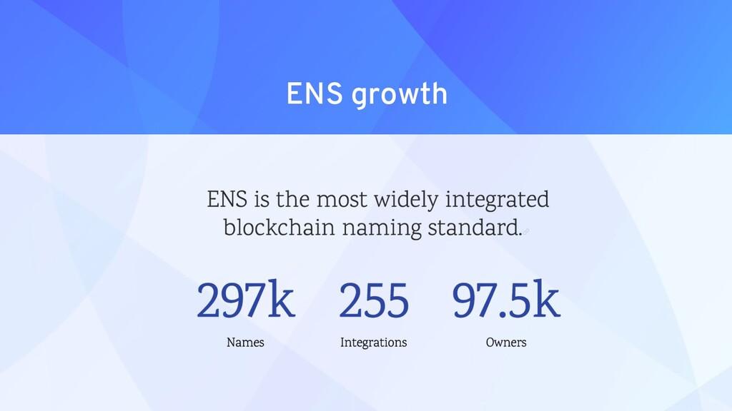 ENS growth