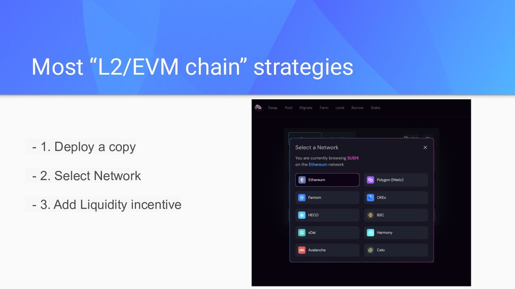 """Most """"L2/EVM chain"""" strategies - 1. Deploy a co..."""