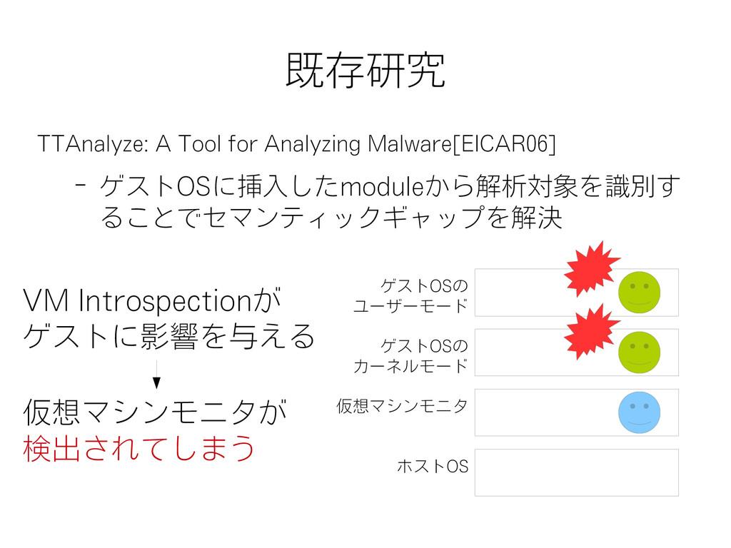 既存研究 TTAnalyze: A Tool for Analyzing Malware[EI...