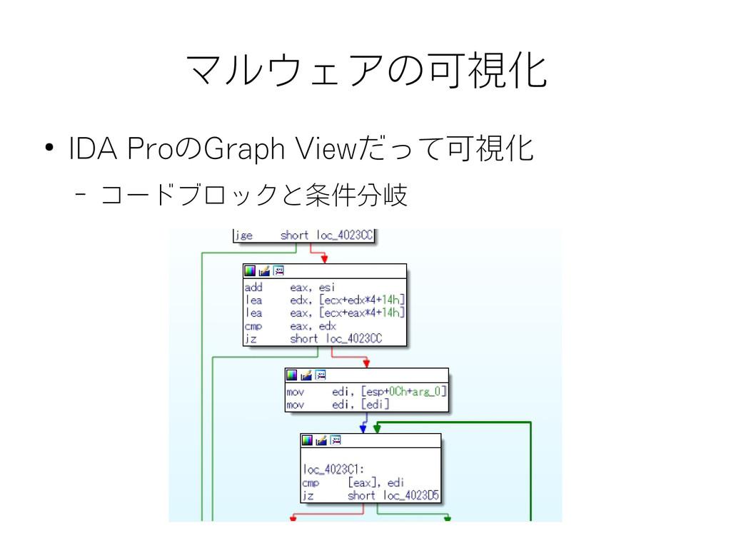 マルウェアの可視化 ● IDA ProのGraph Viewだって可視化 – コードブロックと...