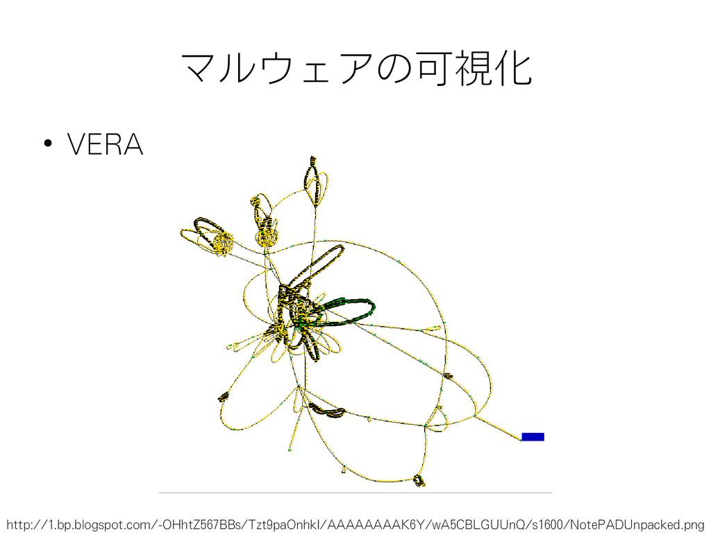 マルウェアの可視化 ● VERA http://1.bp.blogspot.com/-OHht...