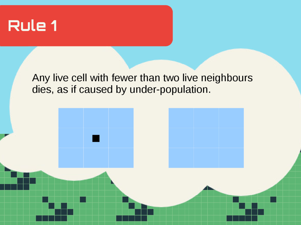 Hidden Slide Slower Any live cell with fewer th...