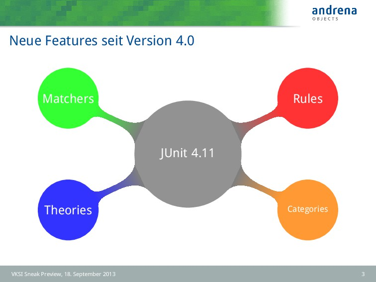 Neue Features seit Version 4.0 JUnit 4.11 Match...