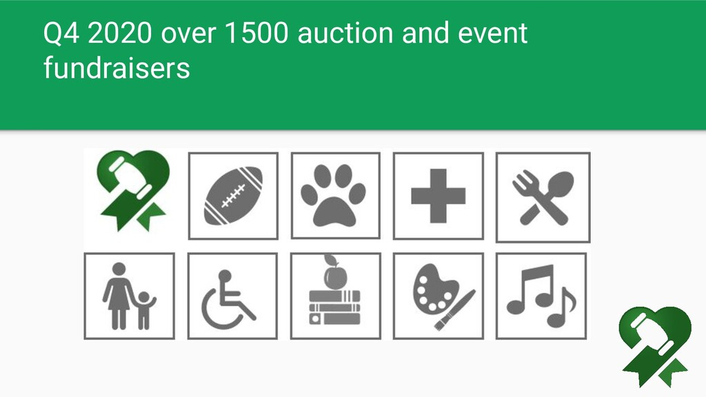 Q4 2020 over 1500 auction and event fundraisers