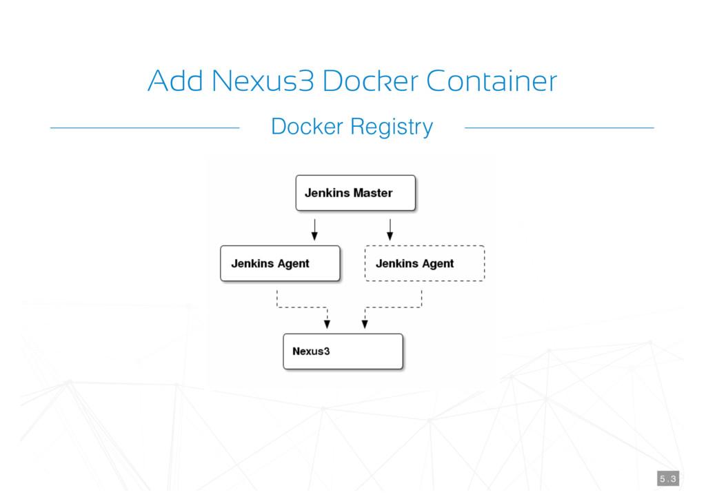 Add Nexus3 Docker Container 5 . 3 Docker Regist...