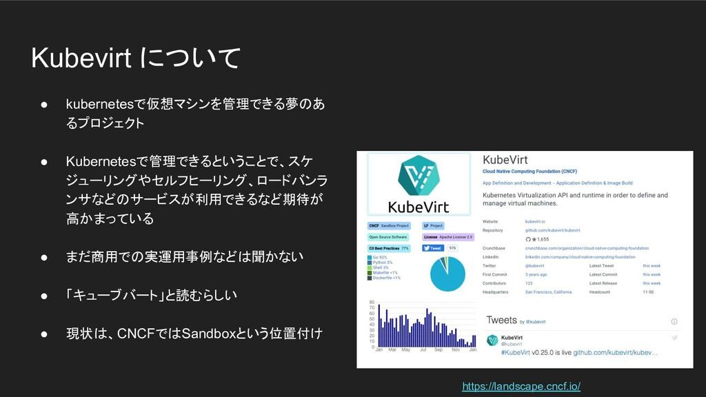 Kubevirt について ● kubernetesで仮想マシンを管理できる夢のあ るプロジェ...