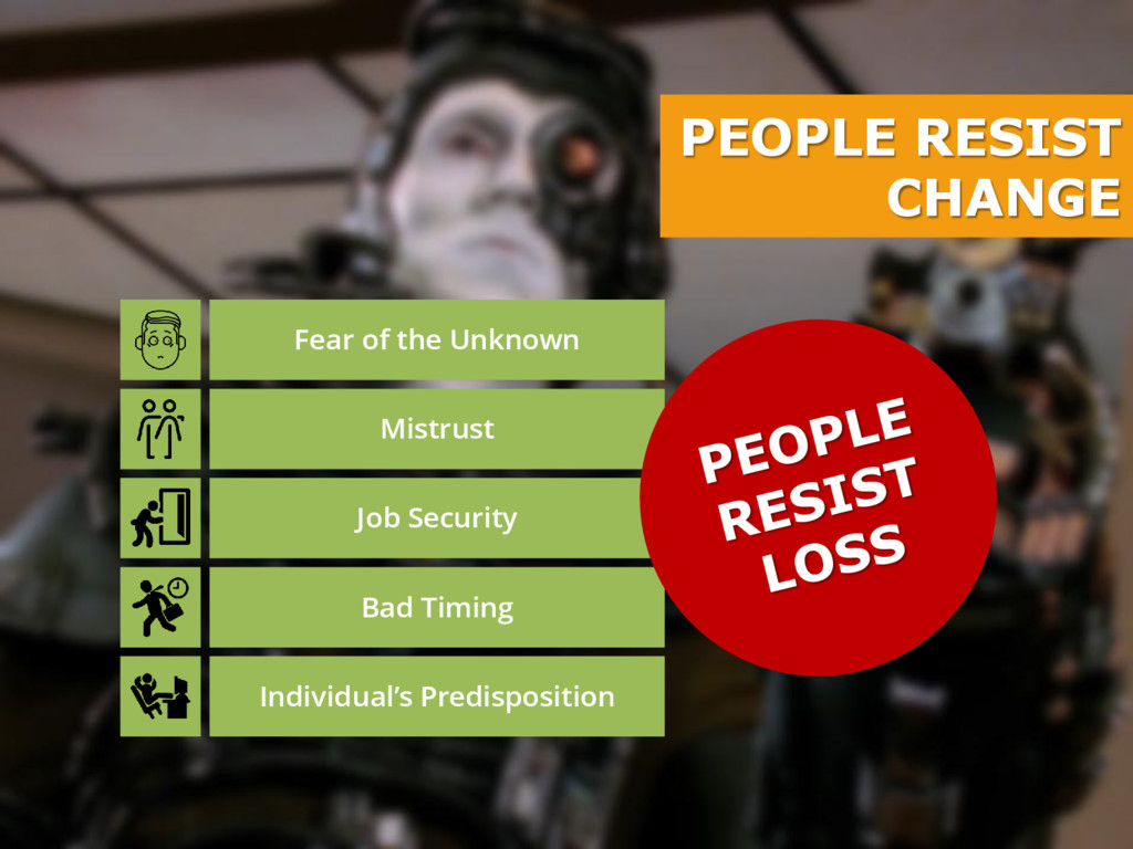 Fear of the Unknown Mistrust Job Security Bad T...