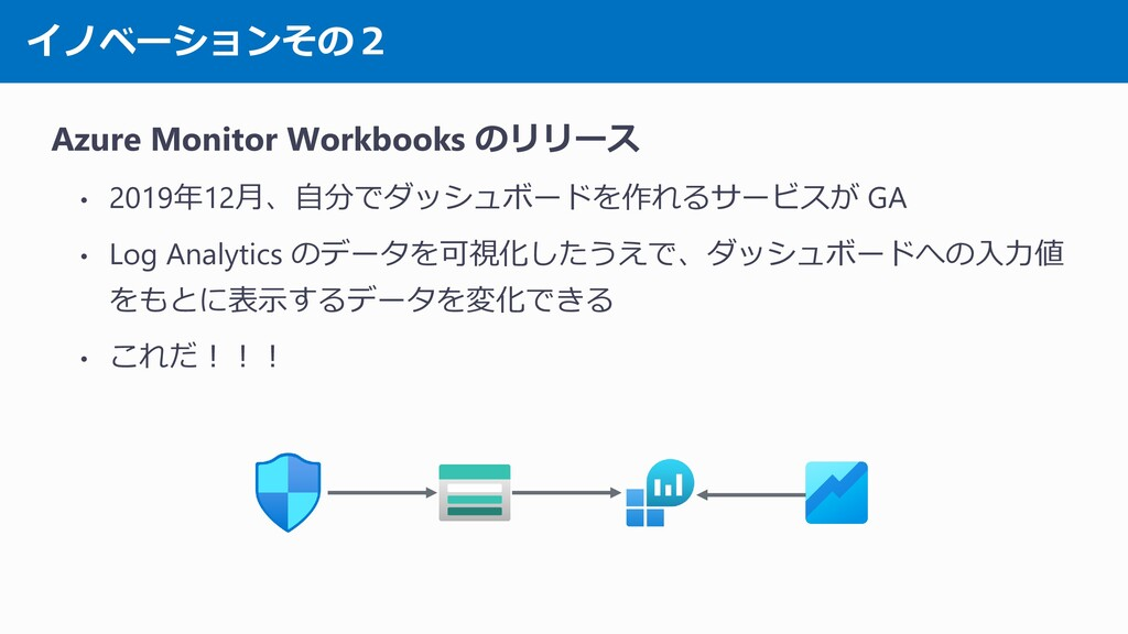 イノベーションその2 Azure Monitor Workbooks のリリース • 2019...