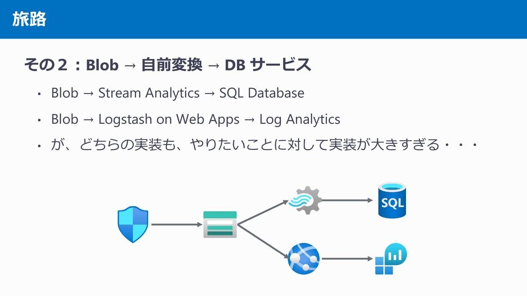 旅路 その2:Blob → 自前変換 → DB サービス • Blob → Stream An...
