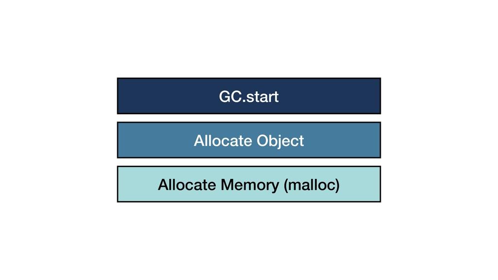 GC.start Allocate Object Allocate Memory (mallo...