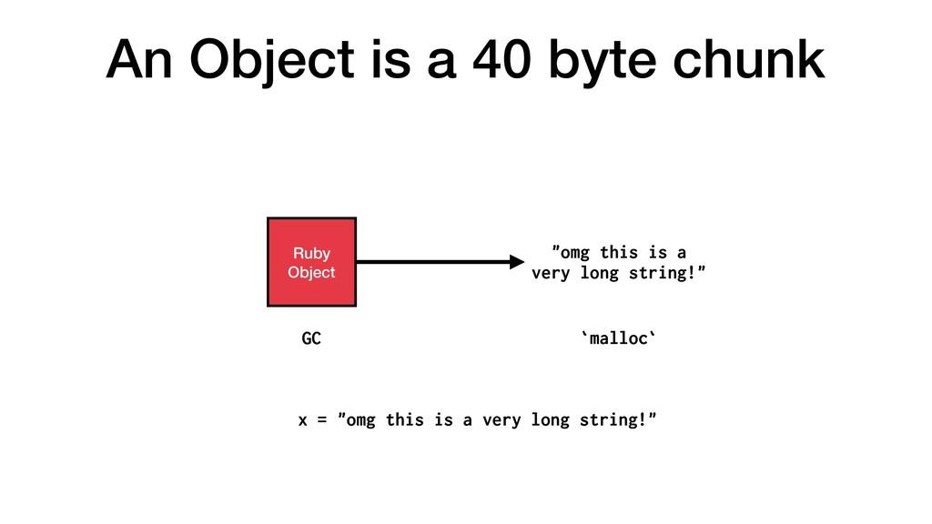"An Object is a 40 byte chunk Ruby Object x = ""o..."