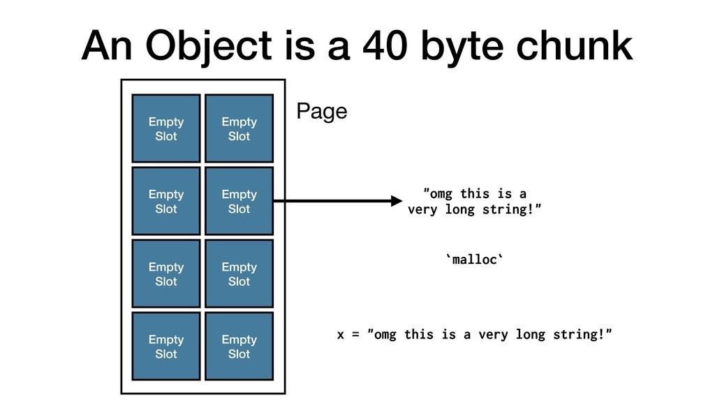Ruby Object Empty Slot An Object is a 40 byte c...