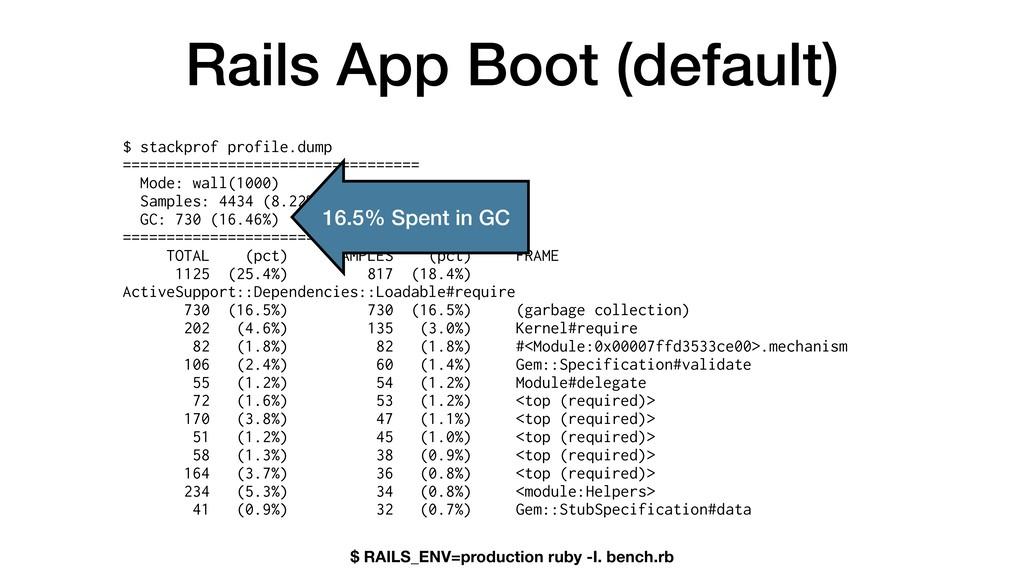 Rails App Boot (default) $ stackprof profile.du...