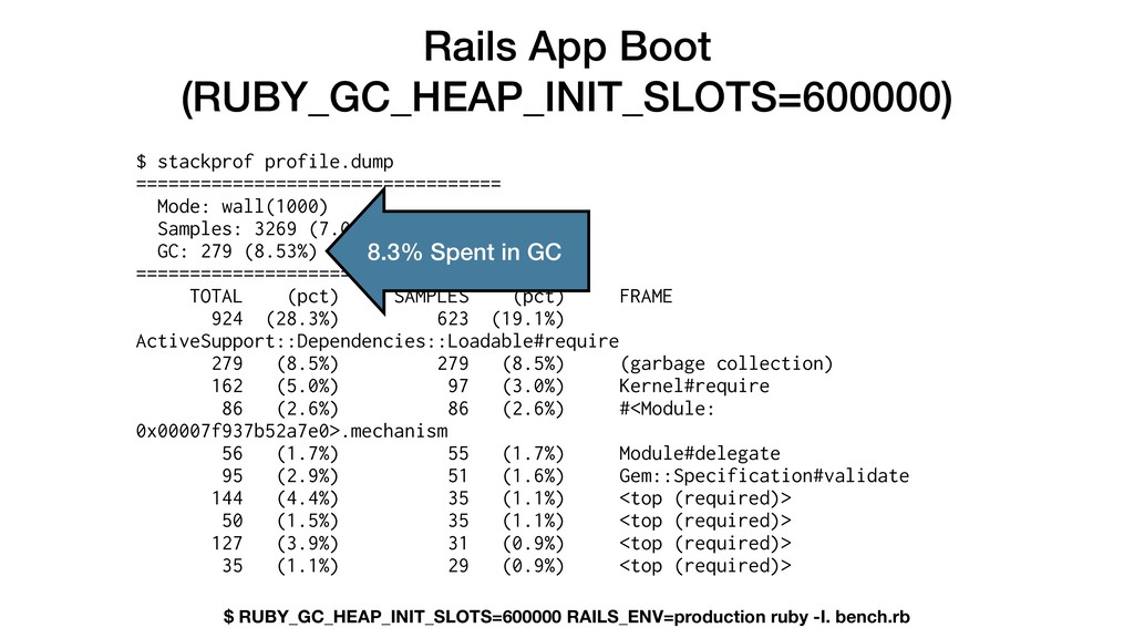 Rails App Boot (RUBY_GC_HEAP_INIT_SLOTS=600000)...