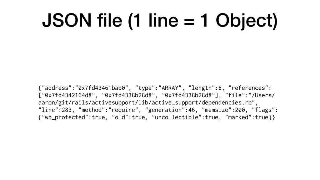 """JSON file (1 line = 1 Object) {""""address"""":""""0x7fd4..."""