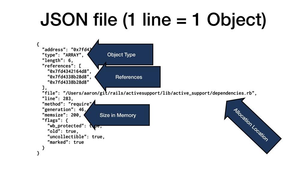 """JSON file (1 line = 1 Object) { """"address"""": """"0x7f..."""