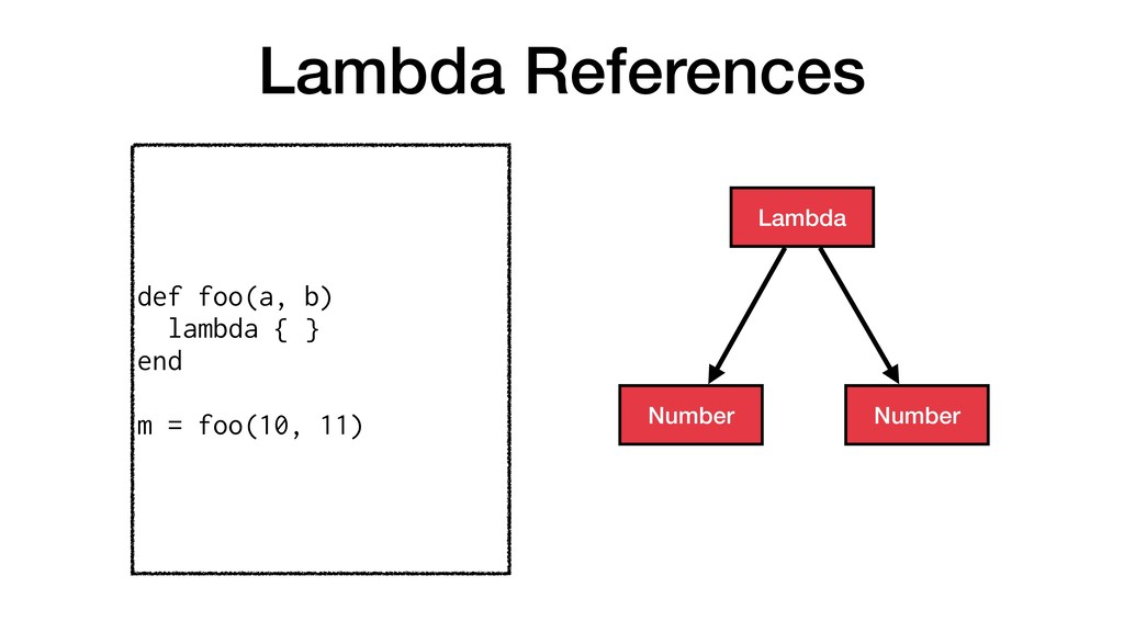 Lambda References def foo(a, b) lambda { } end ...