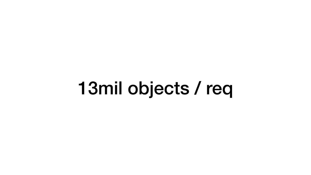 13mil objects / req