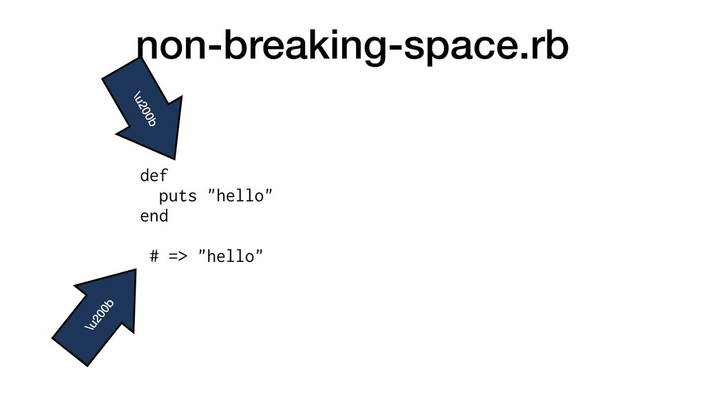 "non-breaking-space.rb def puts ""hello"" end # =>..."