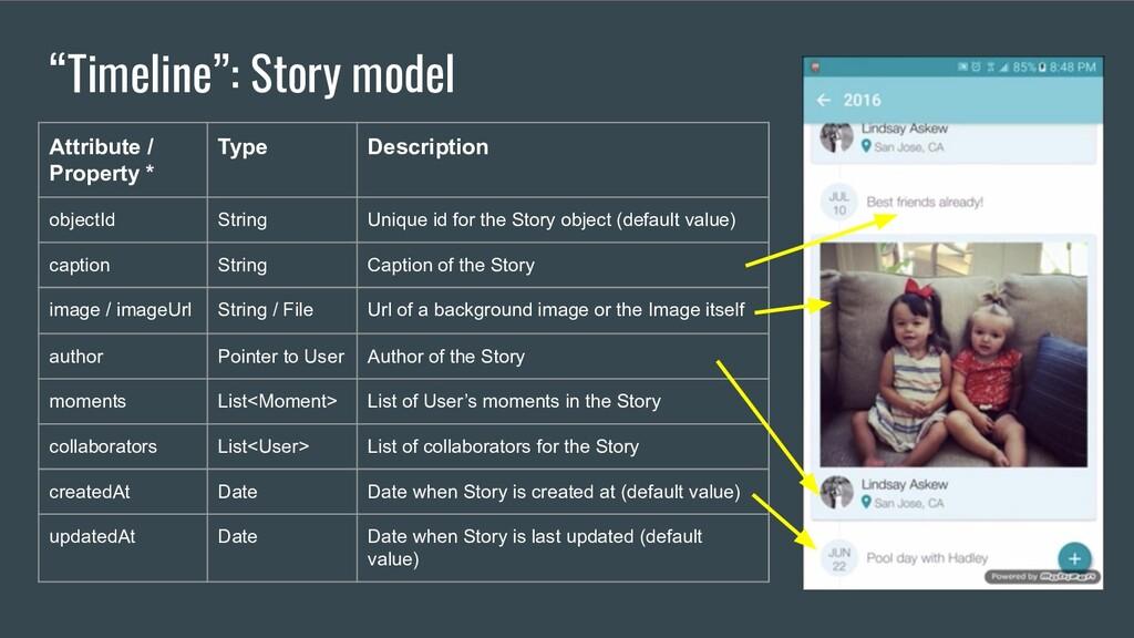 """Timeline"": Story model Attribute / Property * ..."