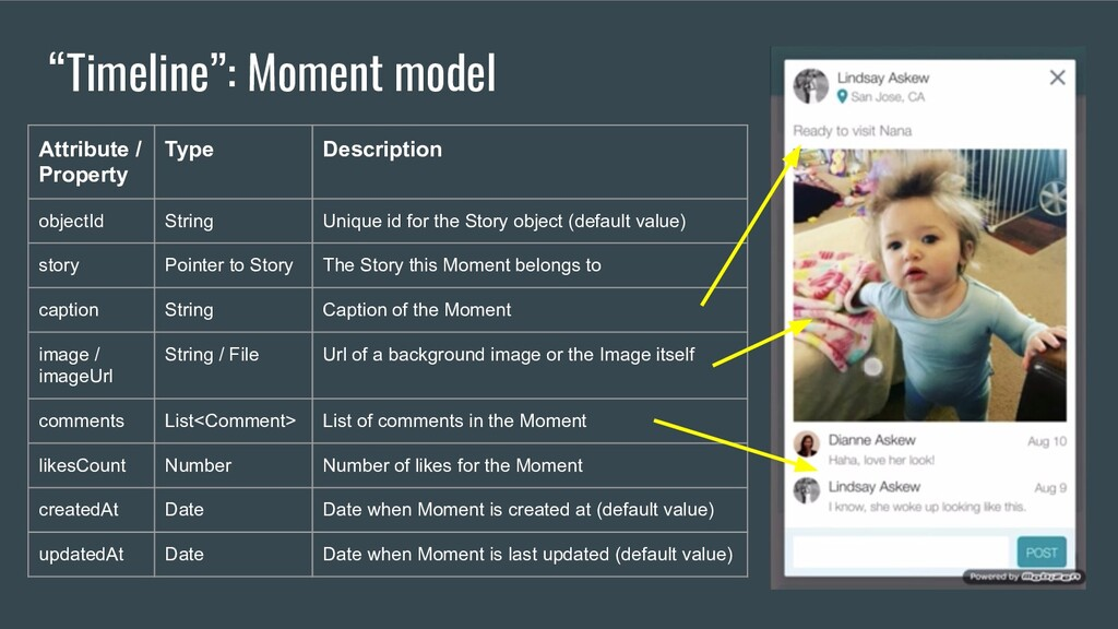 """Timeline"": Moment model Attribute / Property T..."