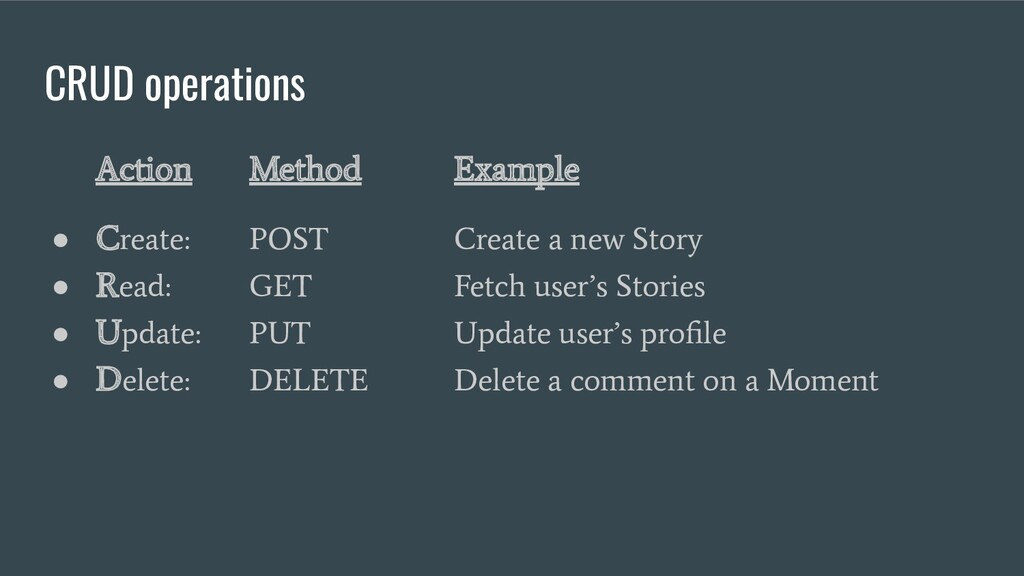 CRUD operations Action Method Example ● Create:...