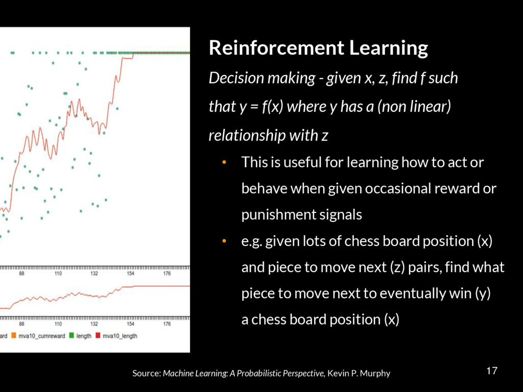 Reinforcement Learning Decision making - given ...