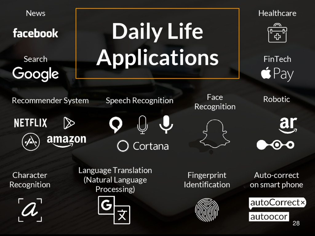 Daily Life Applications Robotic FinTech Recomme...