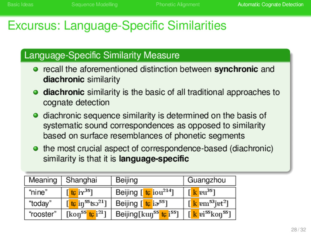 Basic Ideas Sequence Modelling Phonetic Alignme...
