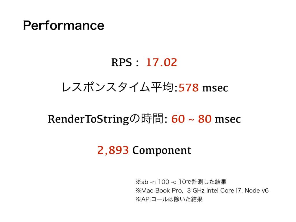 1FSGPSNBODF RPS : 17.02 ϨεϙϯελΠϜฏۉ:578 msec Ren...