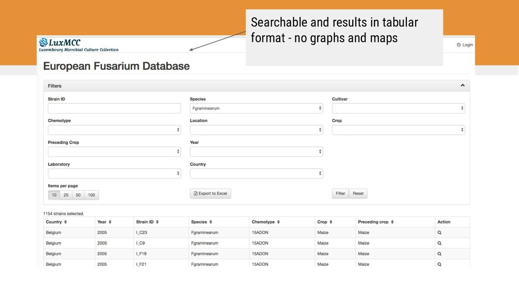 Searchable and results in tabular format - no g...
