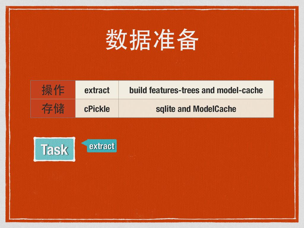 数据准备 操作 extract build features-trees and model-...