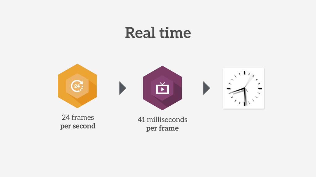 24 frames per second 41 milliseconds per frame ...