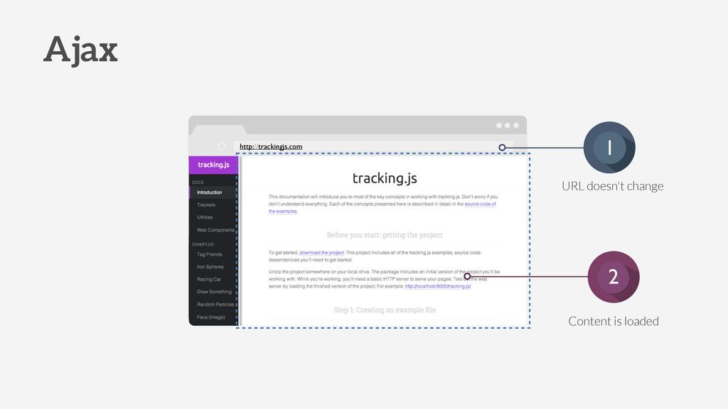 Content is loaded Ajax http://trackingjs.com UR...