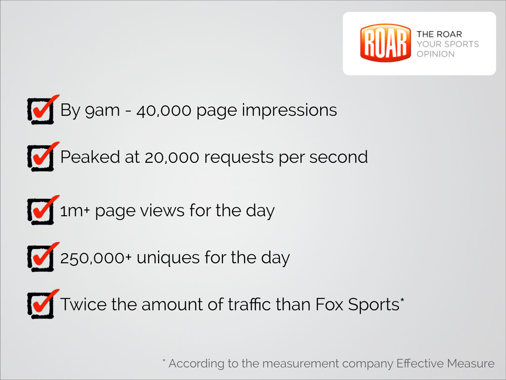 By 9am - 40,000 page impressions Peaked at 20,0...